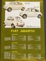 Poster ABARTH 595 / 695 SS