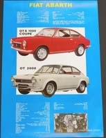 Poster ABARTH OTS 1000 Coupe
